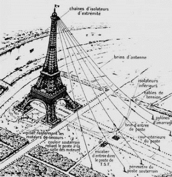 Eiffel tower cables antenna